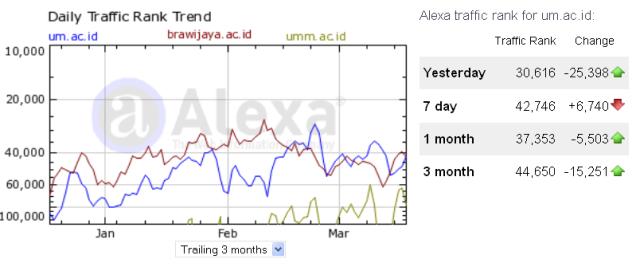 alexa-um-2010-03-20