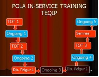 POLA_900